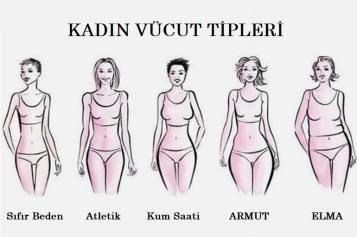 sözlük yazarlarına göre en seksi vücut tipi